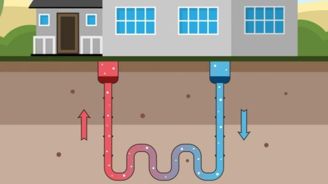 How Geothermal Heat Pumps Work