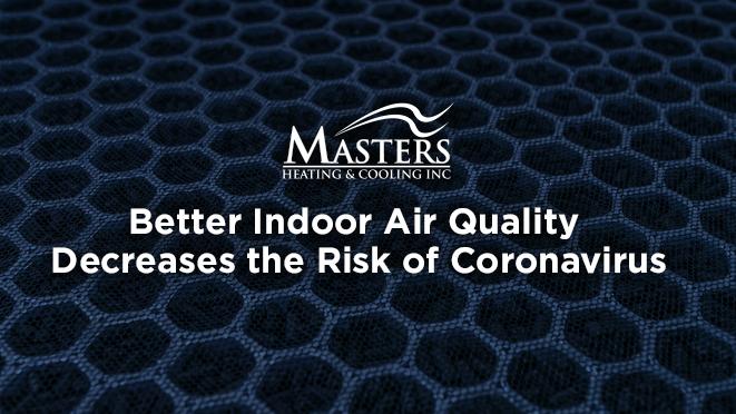 Better Indoor Air Quality Decreases The Risk Of Coronavirus