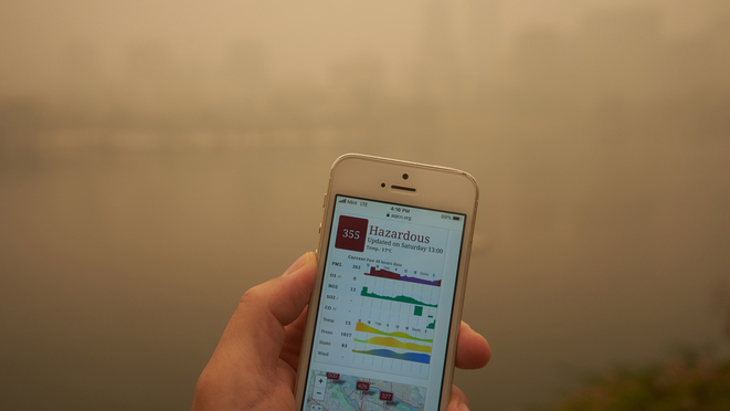 How Is The Air Quality Index Determined?